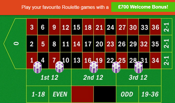 Best Roulette Bets Strategy