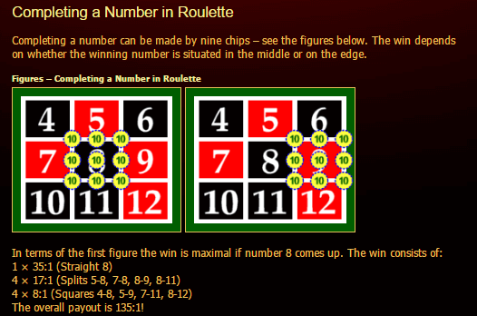 Best Roulette Numbers to Play