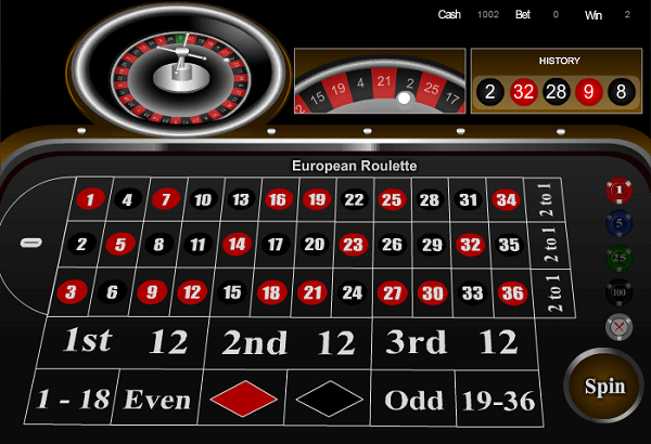 Best Way To Play Roulette
