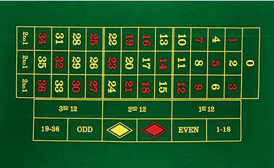casino roulette board game