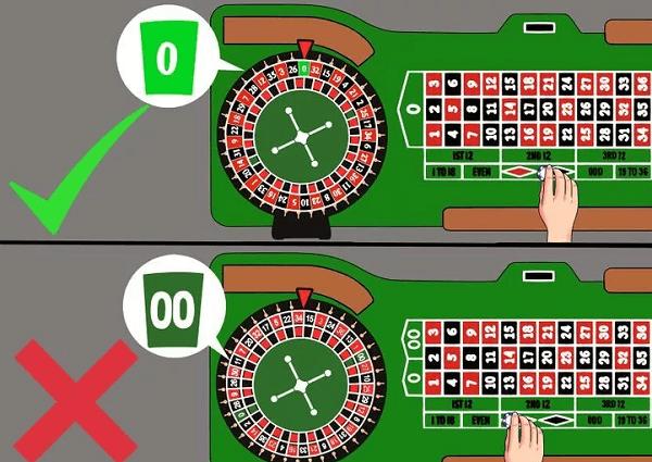 Roulette Techniques