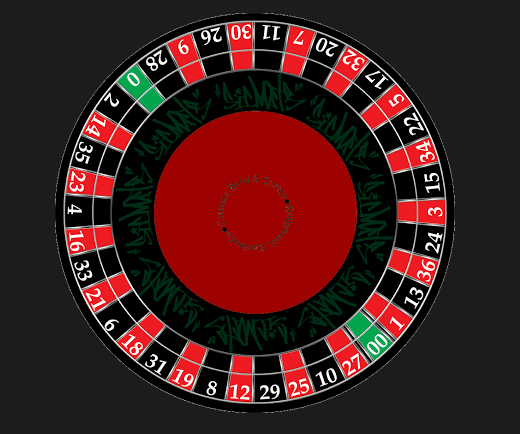 Why Do Standard Roulette Wheel Numbers Add Up to 666?