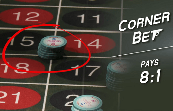 What Are the Rules of Roulette Game?