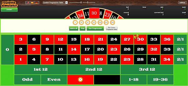 Virtual Roulette Wheel